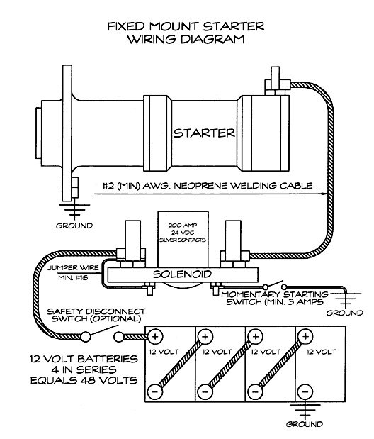 msd pro mag wiring diagram wiring diagram and schematic technical info