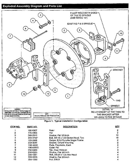 front spindle mount brake kits
